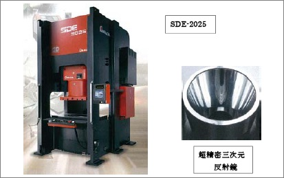 サーボプレスの可変速度制御と電解水による三次元反射鏡加工