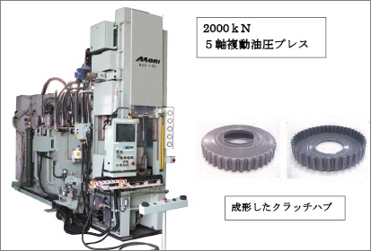 複動5軸油圧プレスによるクラッチハブ加工