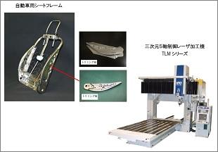 3d_laser